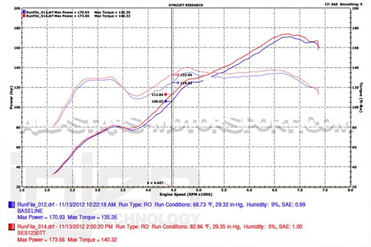 Subaru Brz Toyta Gt86 Injen Super Ses Exhaust Engine Diagram