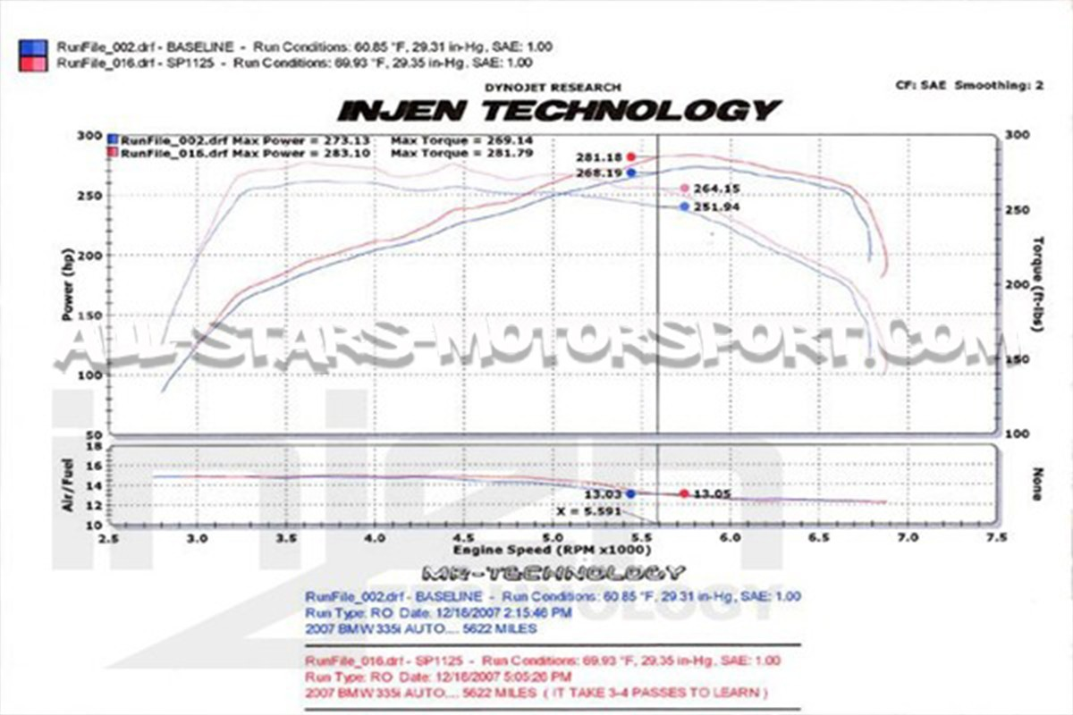 N54 Engine Diagram Wiring Library Ofh Gasket On A Bmw 135i E8x 335i E9x Injen Intake